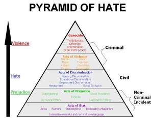 pyramid_of_hate1
